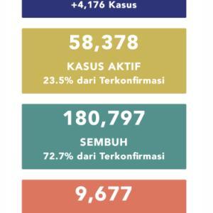 9月21日(月)の集計 インドネシア政府発表より