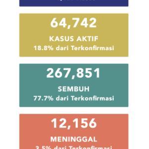 10月14日(水)の集計 インドネシア政府発表より
