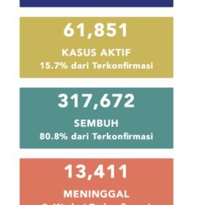 10月26日(月)の集計 インドネシア政府発表より