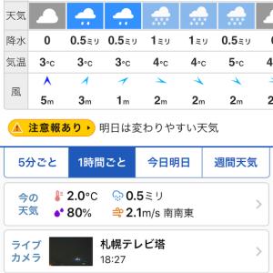 寒い・・・寒すぎる