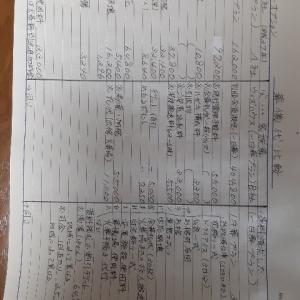 『父旅立ちの後⑤葬儀代比較』6/30(水)