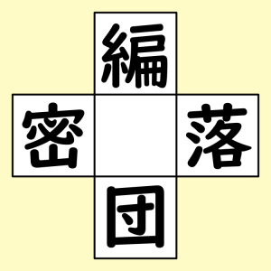 【脳トレ】漢字穴埋め 411問目