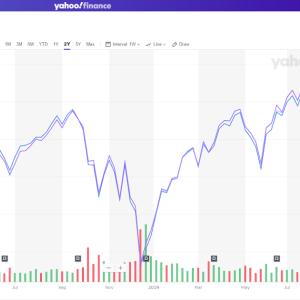 米国株式のチャートを比較する方法