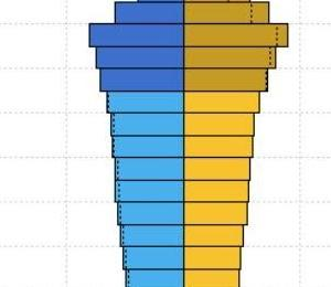 世界人口増加は2050年で頭打ちか!?その後は減少に!経済に与えるインパクトにも注意!