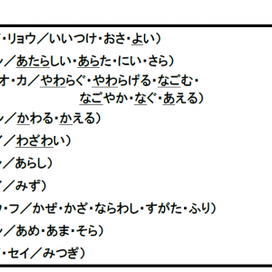 「今年の漢字」が発表されました!!