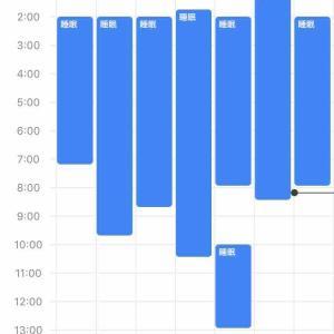 Googleカレンダーに睡眠記録をつけています