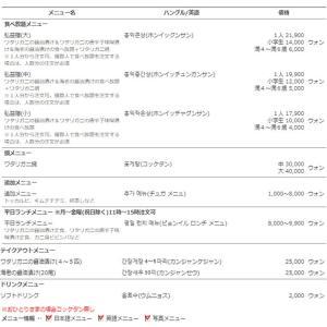 ホンデでケジャン&セウ食べ放題…【のしやま雑記】
