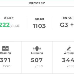 小3次男【英検3級】なんとか一次合格できました。