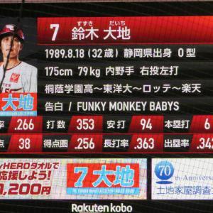鈴木大地選手、9年連続500打席到達のお知らせ【楽天】