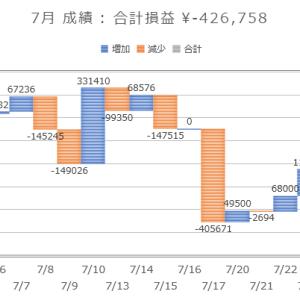 2020/07_月間成績