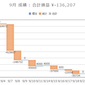 2020/09_月次成績