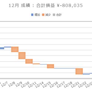 2020/12_月次成績