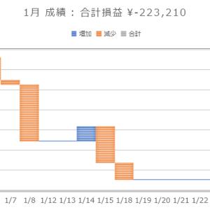 2021/01_月次成績