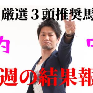 【結果】1月19日(日)18日(土)厳選3頭推奨馬