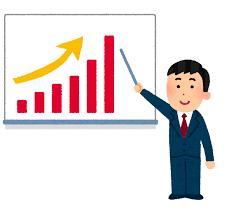 2020年11月13日時点 再び株資産額過去最高に到達!!