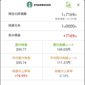 【SBUX】スターバックス8.94%爆騰!買っておけばヨカッタ・・・