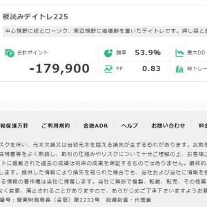 【月別】2020.1.23 デイトレ能力4級(30営業日)