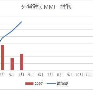 4月分 外貨建てMMF運用状況