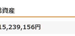資産1500万円突破