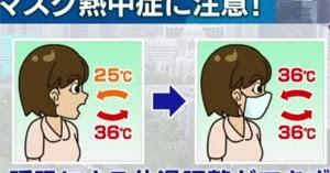 マスク熱中症にご注意!