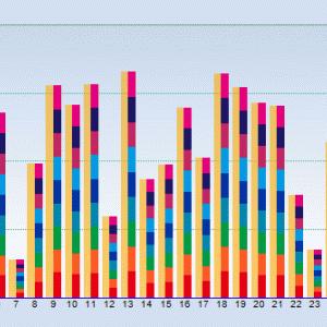 「1月実績値」20200131