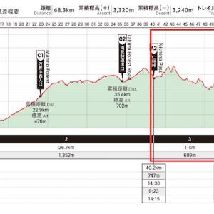 【レースレポ】Izu Trail Journeyその③トレイル&下りで生き返った後半戦