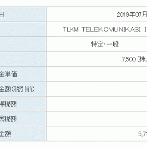 (TLKM)テレコムニカシ・インドネシア から配当金を頂きました。