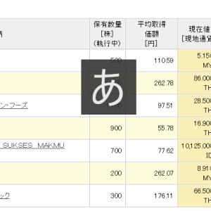 海外株式(10/18時点)