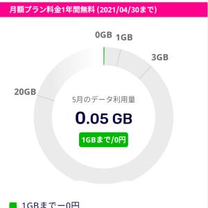 楽天モバイルからiPhone登場&無料期間終了!