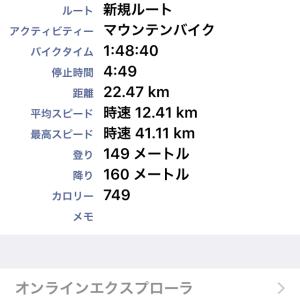 久しぶりにサイクリングで22km走ってきた! ビタミンDを体内に作り、脳を活性化するために!