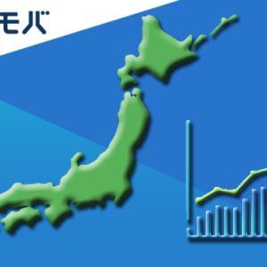 ネオモバ(端株)投資報告 vol.28