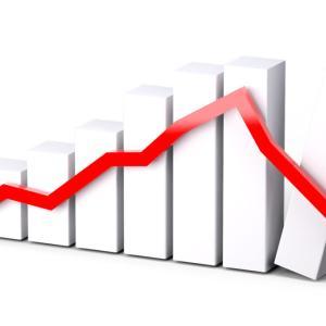 保有株の整理と追加投資