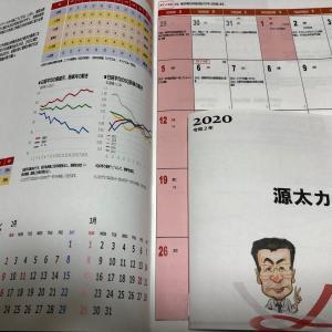 11月12日(火)のトレードと源太カレンダー