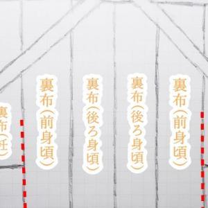 振袖から真綿の綿入れ袢纏にリメイクの作り方10(身丈を上げる)