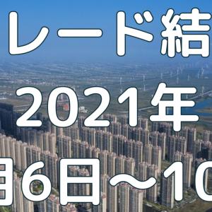 【CFD株価指数・HLFX・くるくるトラリピFX】トレード結果 2021年9月13日~17日