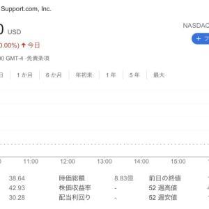 SPRT サポートドットコムの株が1日で200%の爆上がり!
