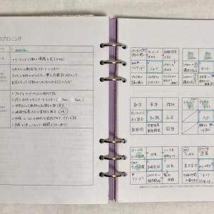 【つぼみ手帳】「1年のプランニング」④マンダラチャート