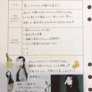 【つぼみ手帳】「1年のプランニング」③夢のためにできることは?