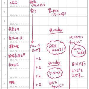 【つぼみ手帳】「1年のスケジュール」
