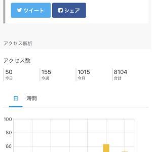 今月のPV1,000人達成!!