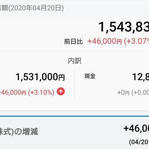 〈日報〉4/20(月)総資産150万円復活