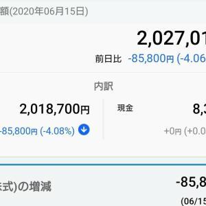 〈日報〉6/15(月)「SAMURAI」引け後のIRでPTS上昇