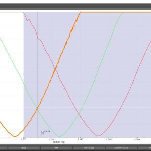 雨による共振周波数のシフト
