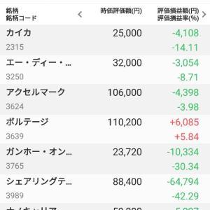 株(10/21~10/25)+15,160