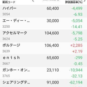 株(11/11~11/15)+11,846