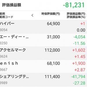 株(11/18~11/22)+18,650