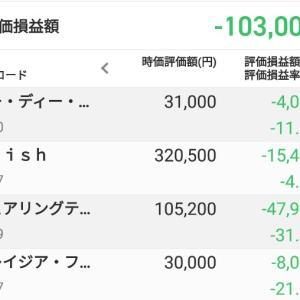 株(11/25~11/29)+9,063