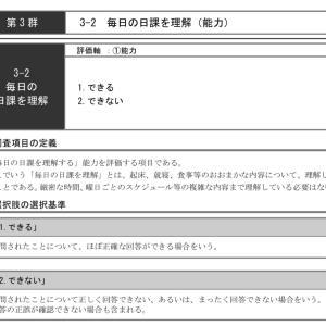 【認定調査対策】3群ー2日課の理解 3生年月日 4短期記憶