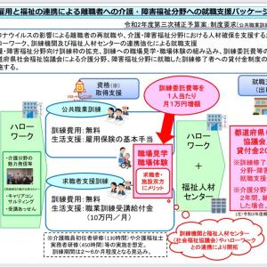 介護・福祉業界に転職で20万円ゲット! ※転職を考えている方は読んでください!