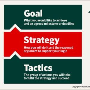 【投資戦略の種類】お金を生み出す資産の種類と、収入による投資戦略の違い。無能な人は何に投資すべきか?